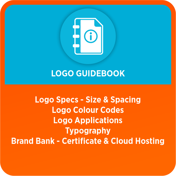 BRAND STRATEGY PACKAGES | Brand In A Box - New Brand - 3